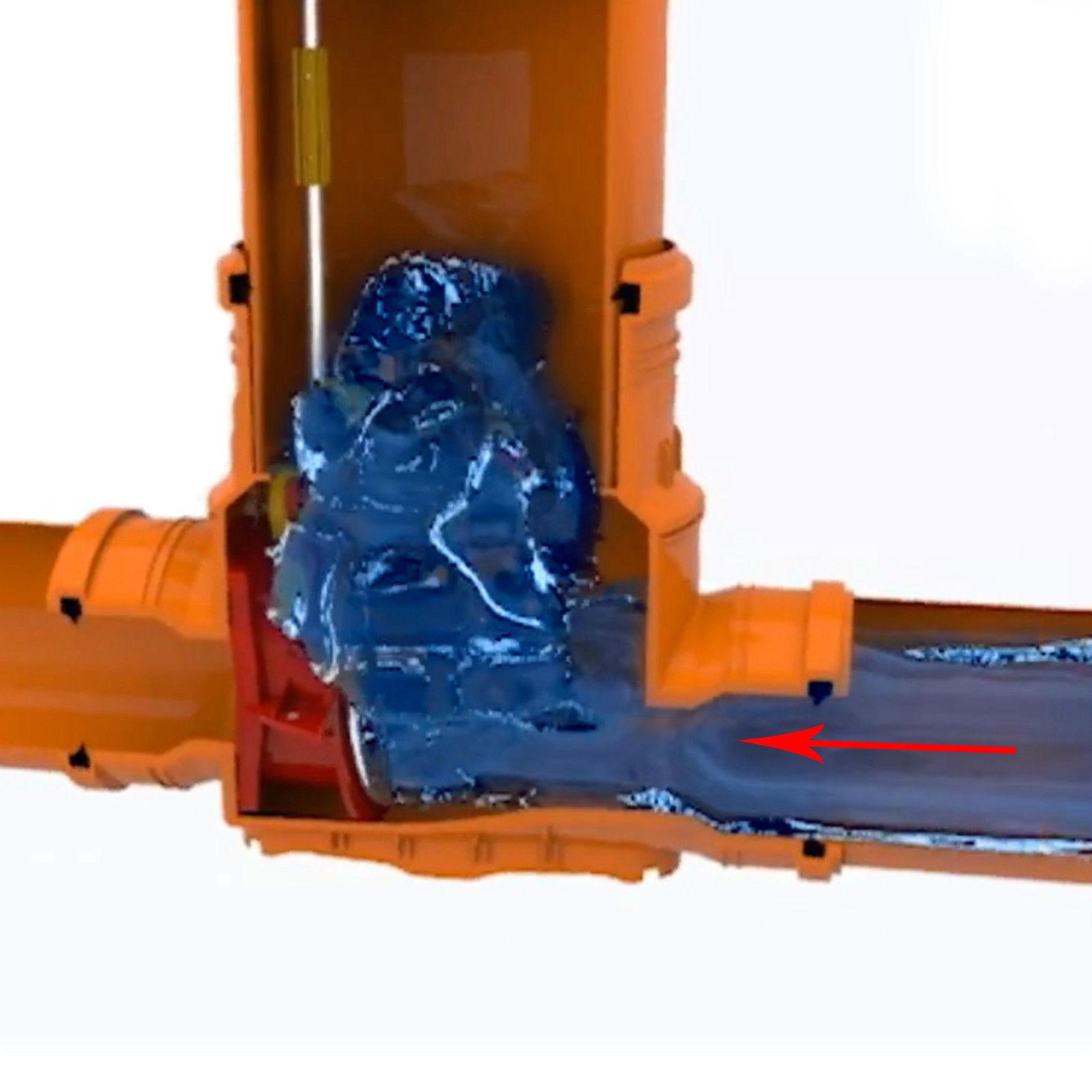 Bevorzugt Kontrollschacht Revisionsschacht DN400 Rückstauklappe 2 x Ø160 mm ZU95